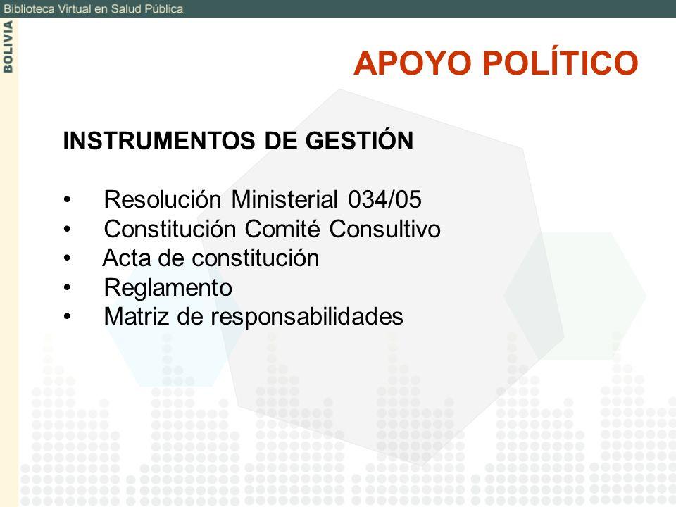 APOYO POLÍTICO INSTRUMENTOS DE GESTIÓN Resolución Ministerial 034/05 Constitución Comité Consultivo Acta de constitución Reglamento Matriz de responsa