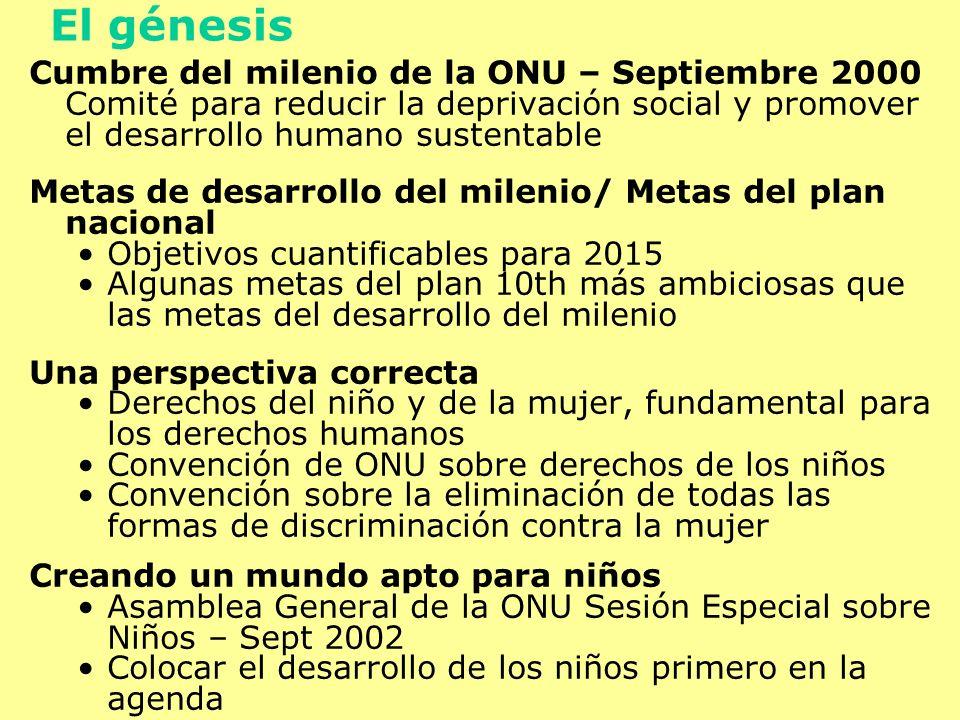 El génesis Cumbre del milenio de la ONU – Septiembre 2000 Comité para reducir la deprivación social y promover el desarrollo humano sustentable Metas