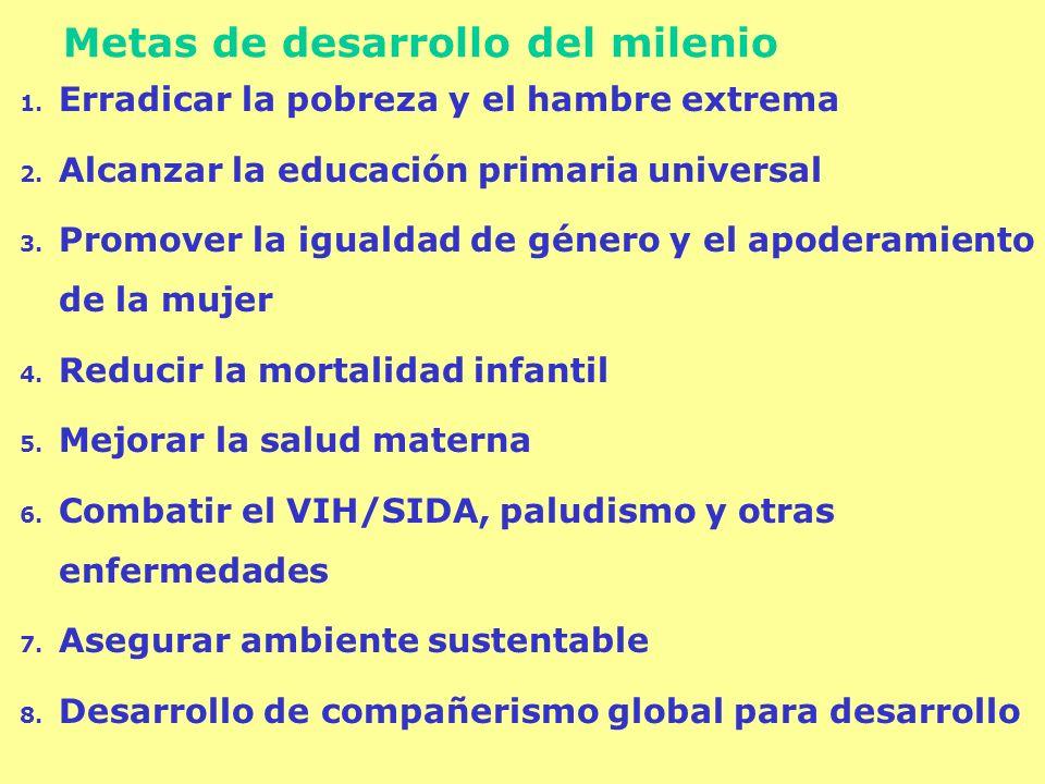Metas de desarrollo del milenio 1. Erradicar la pobreza y el hambre extrema 2. Alcanzar la educación primaria universal 3. Promover la igualdad de gén