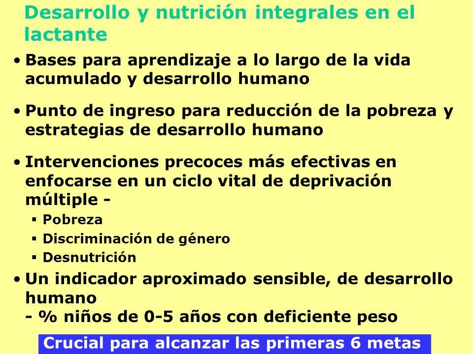 Desarrollo y nutrición integrales en el lactante Bases para aprendizaje a lo largo de la vida acumulado y desarrollo humano Punto de ingreso para redu