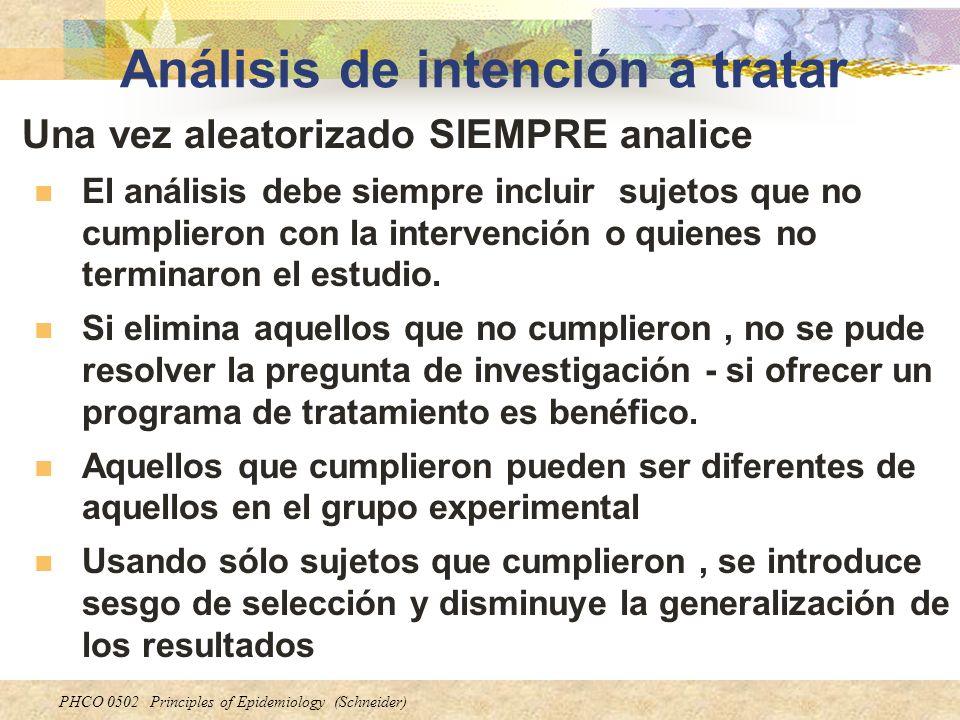 PHCO 0502 Principles of Epidemiology (Schneider) Análisis de intención a tratar Una vez aleatorizado SIEMPRE analice El análisis debe siempre incluir