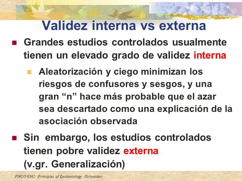 PHCO 0502 Principles of Epidemiology (Schneider) Validez interna vs externa Grandes estudios controlados usualmente tienen un elevado grado de validez