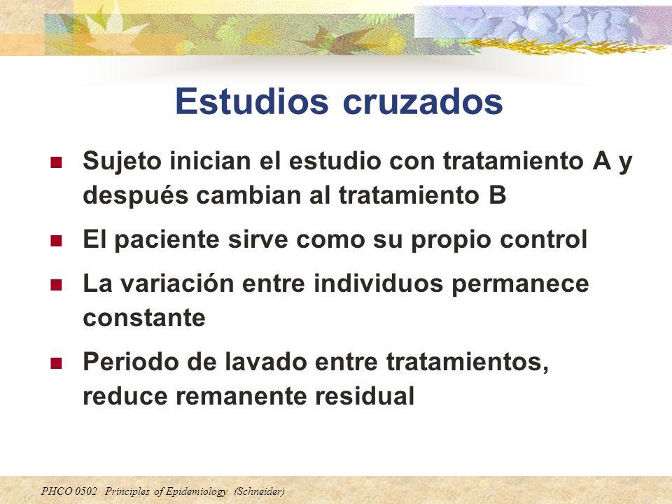 PHCO 0502 Principles of Epidemiology (Schneider) Estudios cruzados Sujeto inician el estudio con tratamiento A y después cambian al tratamiento B El p