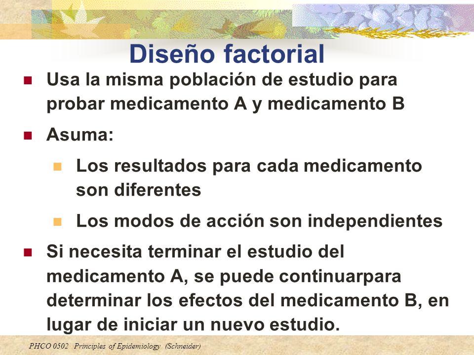 PHCO 0502 Principles of Epidemiology (Schneider) Diseño factorial Usa la misma población de estudio para probar medicamento A y medicamento B Asuma: L