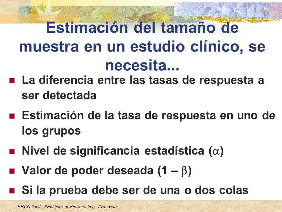 PHCO 0502 Principles of Epidemiology (Schneider) Estimación del tamaño de muestra en un estudio clínico, se necesita... La diferencia entre las tasas