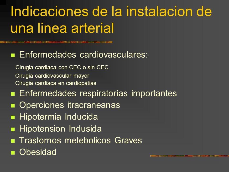 Indicaciones de la instalacion de una linea arterial Enfermedades cardiovasculares: Cirugia cardiaca con CEC o sin CEC Cirugia cardiovascular mayor Cirugia cardiaca en cardiopatias Enfermedades respiratorias importantes Operciones itracraneanas Hipotermia Inducida Hipotension Indusida Trastornos metebolicos Graves Obesidad