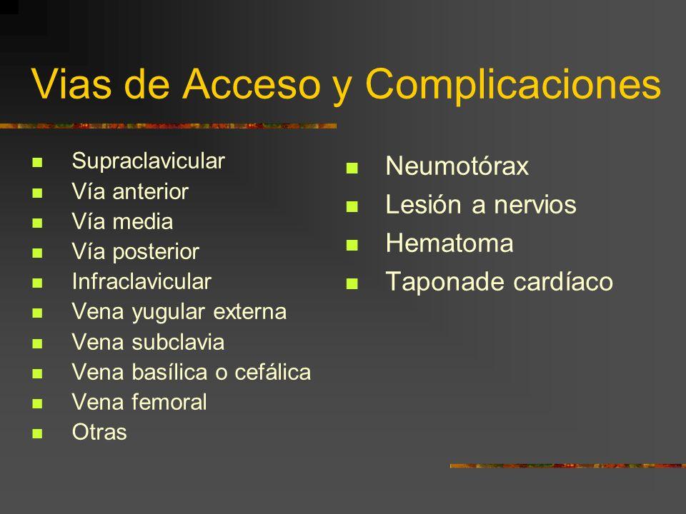 Vias de Acceso y Complicaciones Supraclavicular Vía anterior Vía media Vía posterior Infraclavicular Vena yugular externa Vena subclavia Vena basílica o cefálica Vena femoral Otras Neumotórax Lesión a nervios Hematoma Taponade cardíaco