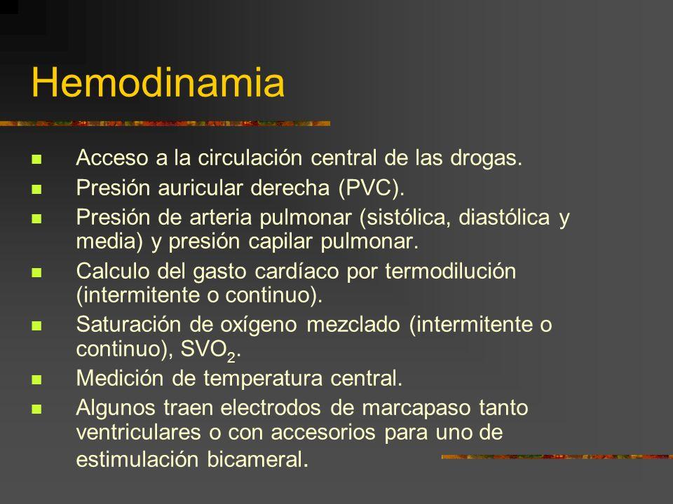 Hemodinamia Acceso a la circulación central de las drogas. Presión auricular derecha (PVC). Presión de arteria pulmonar (sistólica, diastólica y media