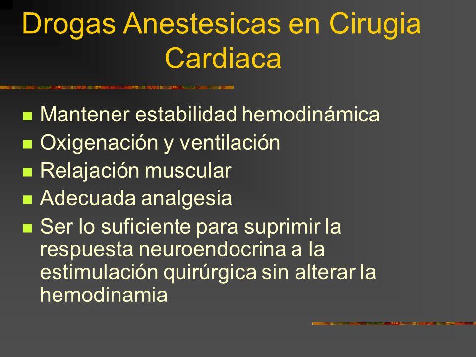 Drogas Anestesicas en Cirugia Cardiaca Mantener estabilidad hemodinámica Oxigenación y ventilación Relajación muscular Adecuada analgesia Ser lo suficiente para suprimir la respuesta neuroendocrina a la estimulación quirúrgica sin alterar la hemodinamia
