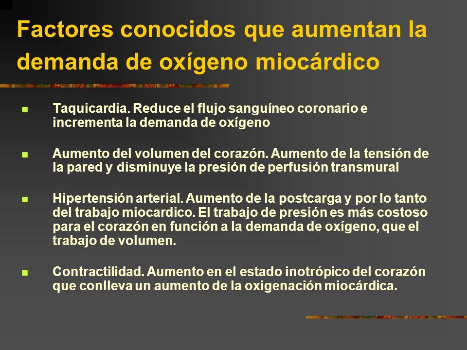 Factores conocidos que aumentan la demanda de oxígeno miocárdico Taquicardia.