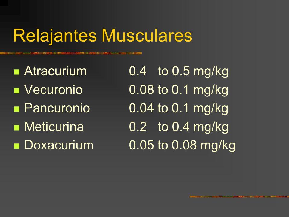 Relajantes Musculares Atracurium0.4 to 0.5 mg/kg Vecuronio0.08 to 0.1 mg/kg Pancuronio 0.04 to 0.1 mg/kg Meticurina 0.2 to 0.4 mg/kg Doxacurium0.05 to 0.08 mg/kg