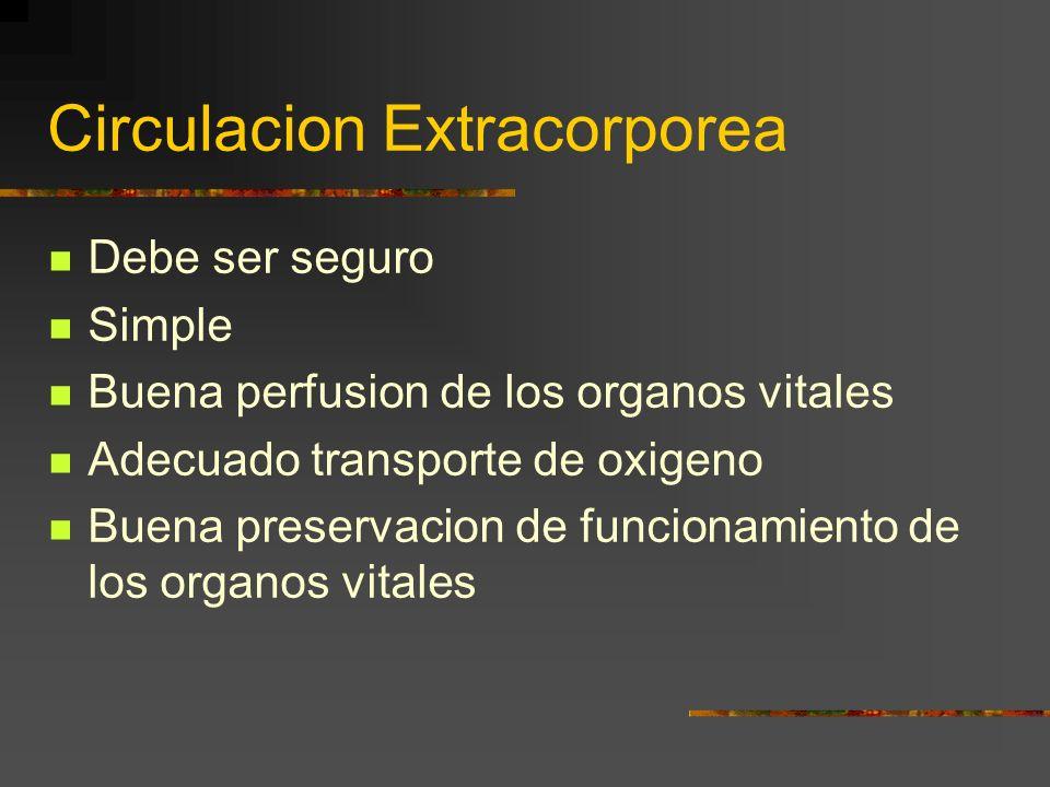 Circulacion Extracorporea Debe ser seguro Simple Buena perfusion de los organos vitales Adecuado transporte de oxigeno Buena preservacion de funcionamiento de los organos vitales