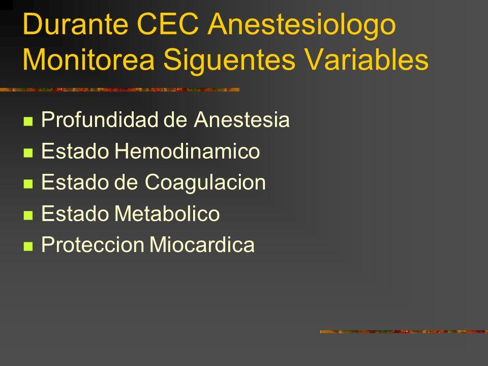 Durante CEC Anestesiologo Monitorea Siguentes Variables Profundidad de Anestesia Estado Hemodinamico Estado de Coagulacion Estado Metabolico Proteccion Miocardica