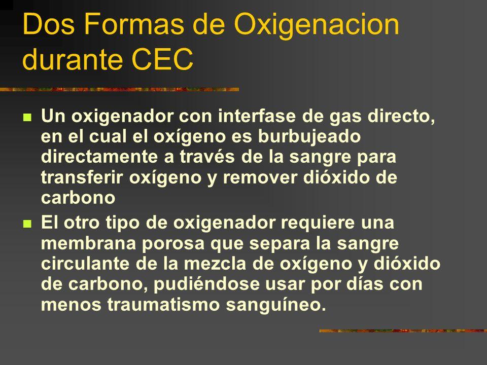 Dos Formas de Oxigenacion durante CEC Un oxigenador con interfase de gas directo, en el cual el oxígeno es burbujeado directamente a través de la sangre para transferir oxígeno y remover dióxido de carbono El otro tipo de oxigenador requiere una membrana porosa que separa la sangre circulante de la mezcla de oxígeno y dióxido de carbono, pudiéndose usar por días con menos traumatismo sanguíneo.