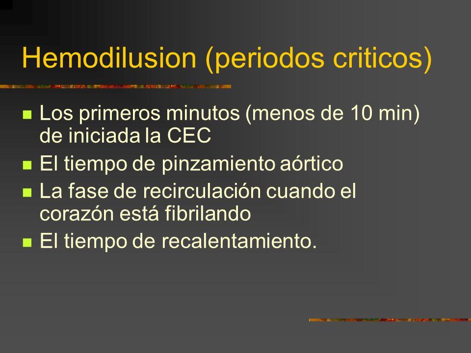 Hemodilusion (periodos criticos) Los primeros minutos (menos de 10 min) de iniciada la CEC El tiempo de pinzamiento aórtico La fase de recirculación cuando el corazón está fibrilando El tiempo de recalentamiento.