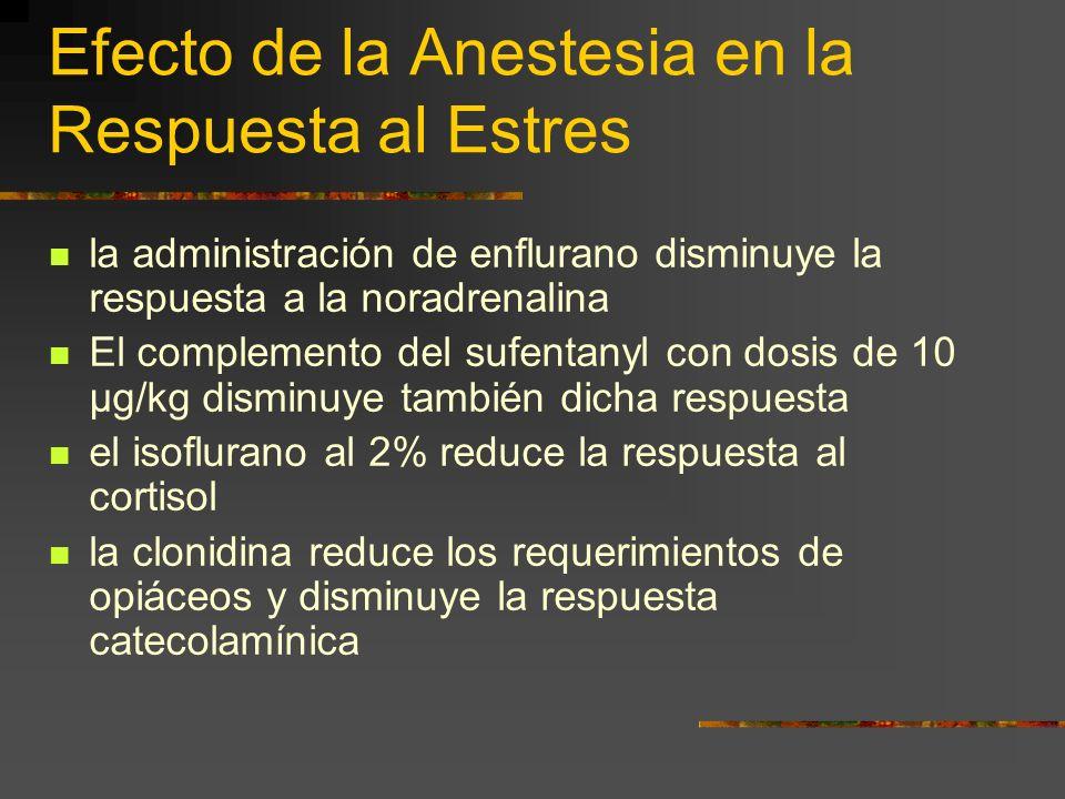 Efecto de la Anestesia en la Respuesta al Estres la administración de enflurano disminuye la respuesta a la noradrenalina El complemento del sufentany