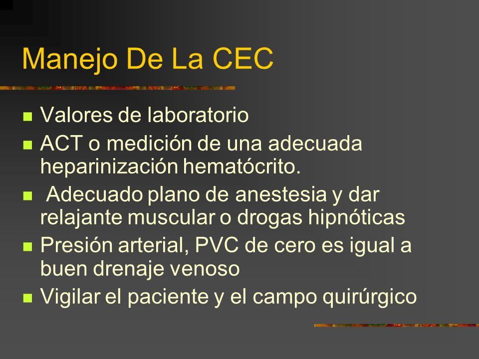 Manejo De La CEC Valores de laboratorio ACT o medición de una adecuada heparinización hematócrito. Adecuado plano de anestesia y dar relajante muscula