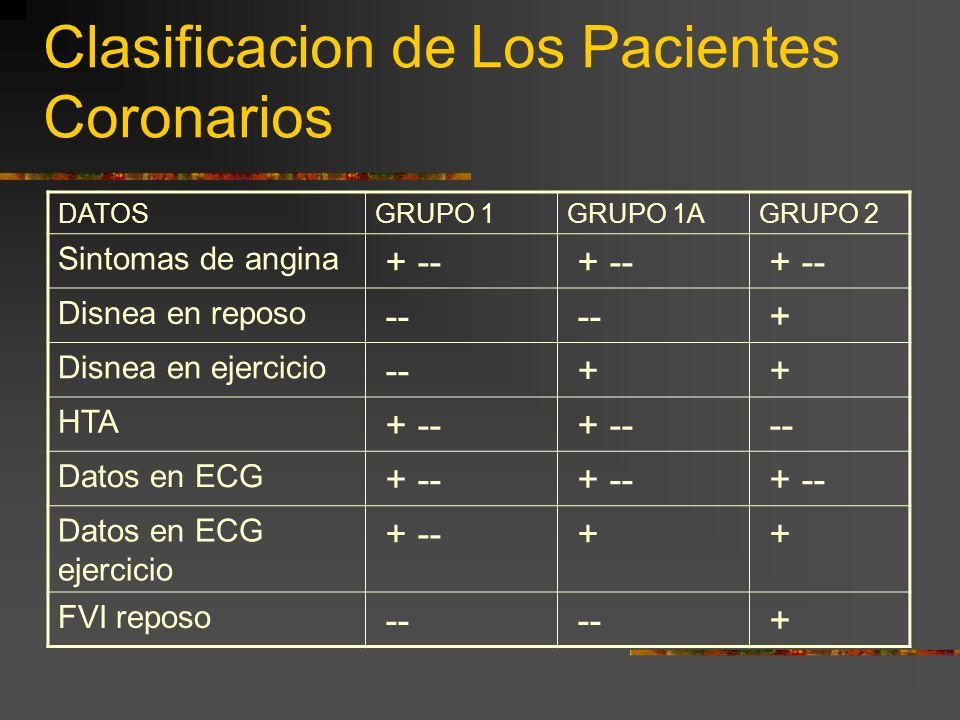 Clasificacion de Los Pacientes Coronarios DATOSGRUPO 1GRUPO 1AGRUPO 2 Sintomas de angina + -- Disnea en reposo -- + Disnea en ejercicio -- + + HTA + -- -- Datos en ECG + -- Datos en ECG ejercicio + -- + + FVI reposo -- +