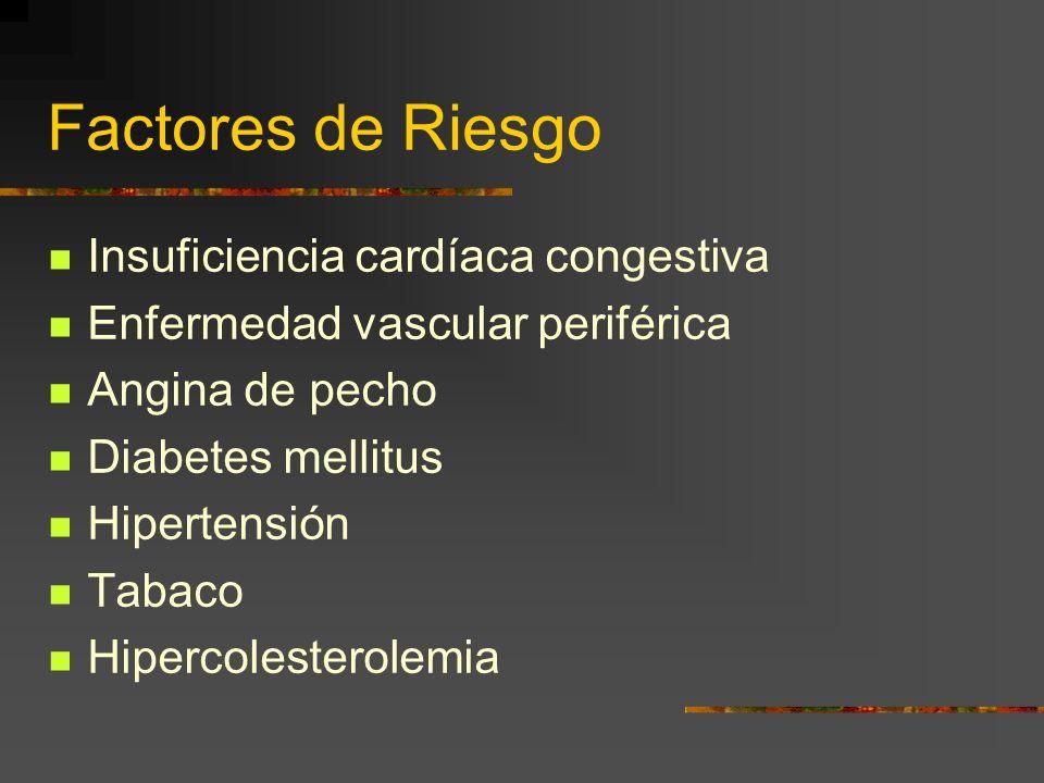 Factores de Riesgo Insuficiencia cardíaca congestiva Enfermedad vascular periférica Angina de pecho Diabetes mellitus Hipertensión Tabaco Hipercolesterolemia