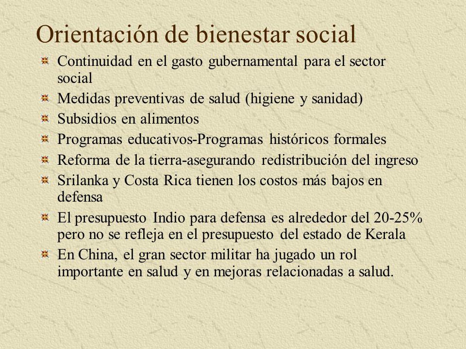 Orientación de bienestar social Continuidad en el gasto gubernamental para el sector social Medidas preventivas de salud (higiene y sanidad) Subsidios
