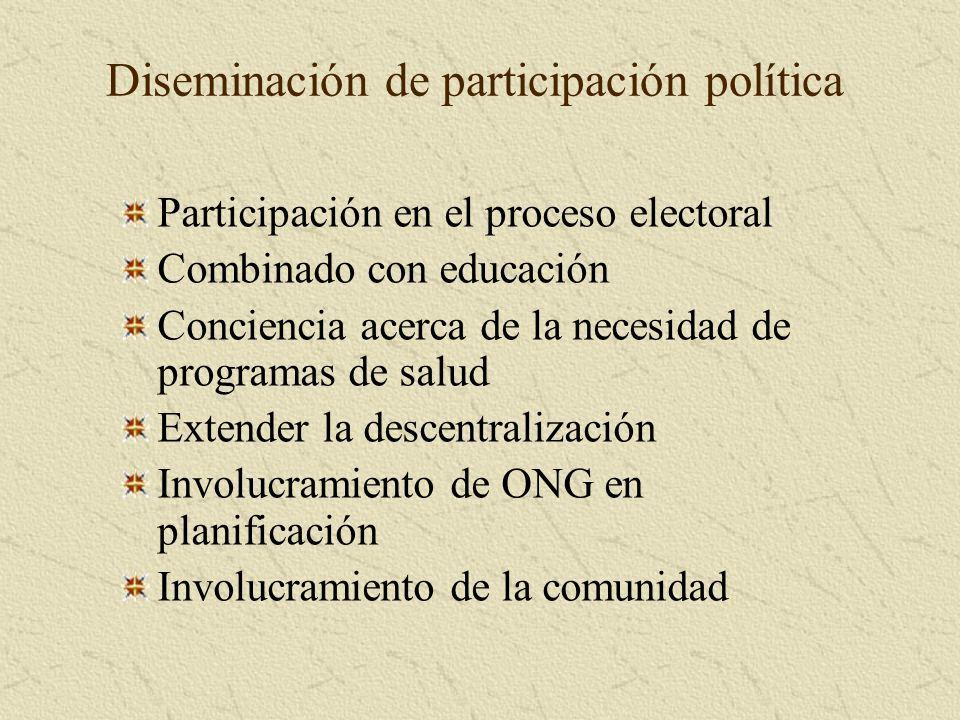 Diseminación de participación política Participación en el proceso electoral Combinado con educación Conciencia acerca de la necesidad de programas de salud Extender la descentralización Involucramiento de ONG en planificación Involucramiento de la comunidad