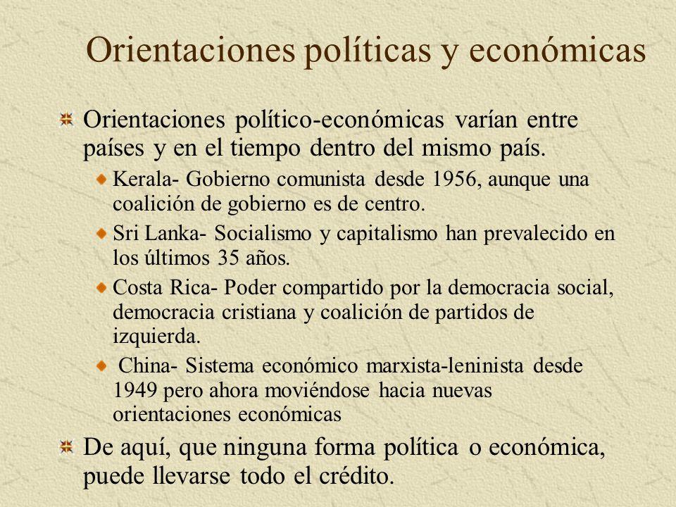 Orientaciones políticas y económicas Orientaciones político-económicas varían entre países y en el tiempo dentro del mismo país. Kerala- Gobierno comu