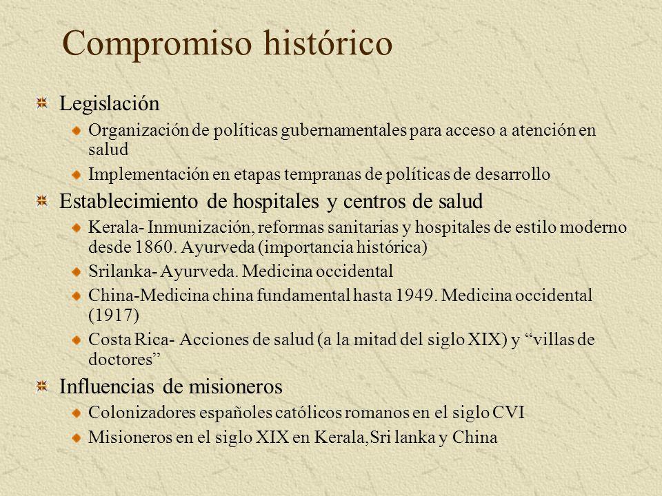 Compromiso histórico Legislación Organización de políticas gubernamentales para acceso a atención en salud Implementación en etapas tempranas de polít