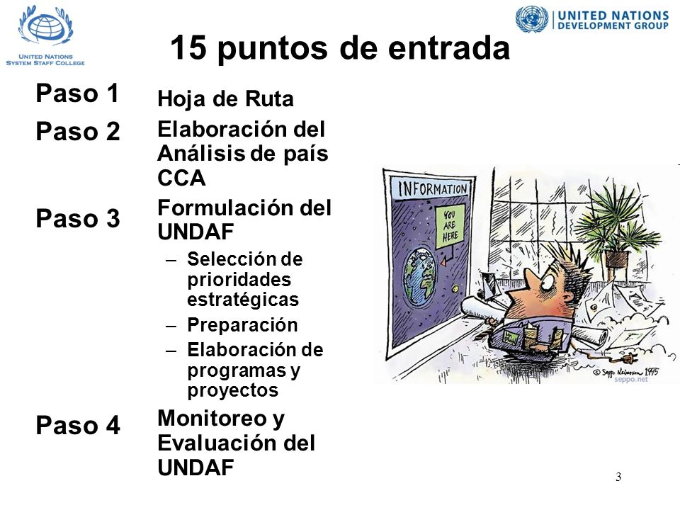 3 15 puntos de entrada Paso 1 Paso 2 Paso 3 Paso 4 Hoja de Ruta Elaboración del Análisis de país CCA Formulación del UNDAF –Selección de prioridades estratégicas –Preparación –Elaboración de programas y proyectos Monitoreo y Evaluación del UNDAF