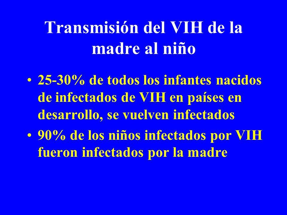 Transmisión del VIH de la madre al niño 25-30% de todos los infantes nacidos de infectados de VIH en países en desarrollo, se vuelven infectados 90% d
