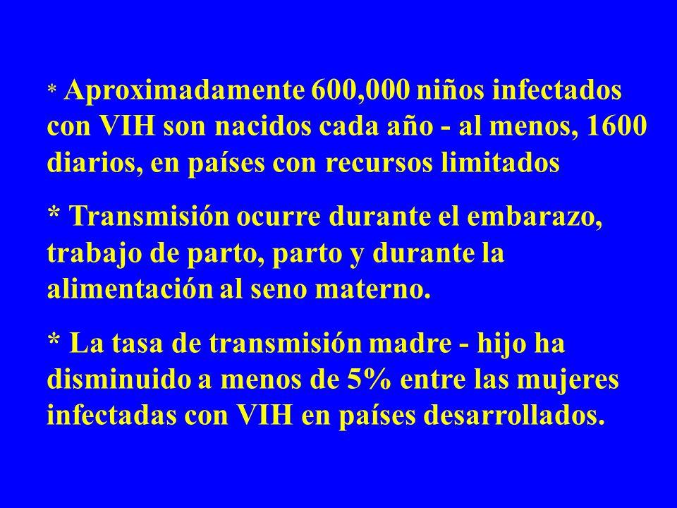 * Aproximadamente 600,000 niños infectados con VIH son nacidos cada año - al menos, 1600 diarios, en países con recursos limitados * Transmisión ocurr