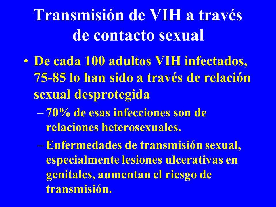 Transmisión de VIH a través de contacto sexual De cada 100 adultos VIH infectados, 75-85 lo han sido a través de relación sexual desprotegida –70% de