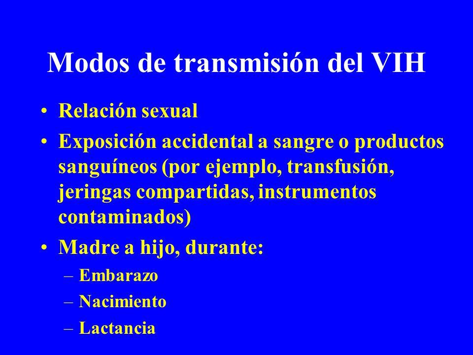 Modos de transmisión del VIH Relación sexual Exposición accidental a sangre o productos sanguíneos (por ejemplo, transfusión, jeringas compartidas, in