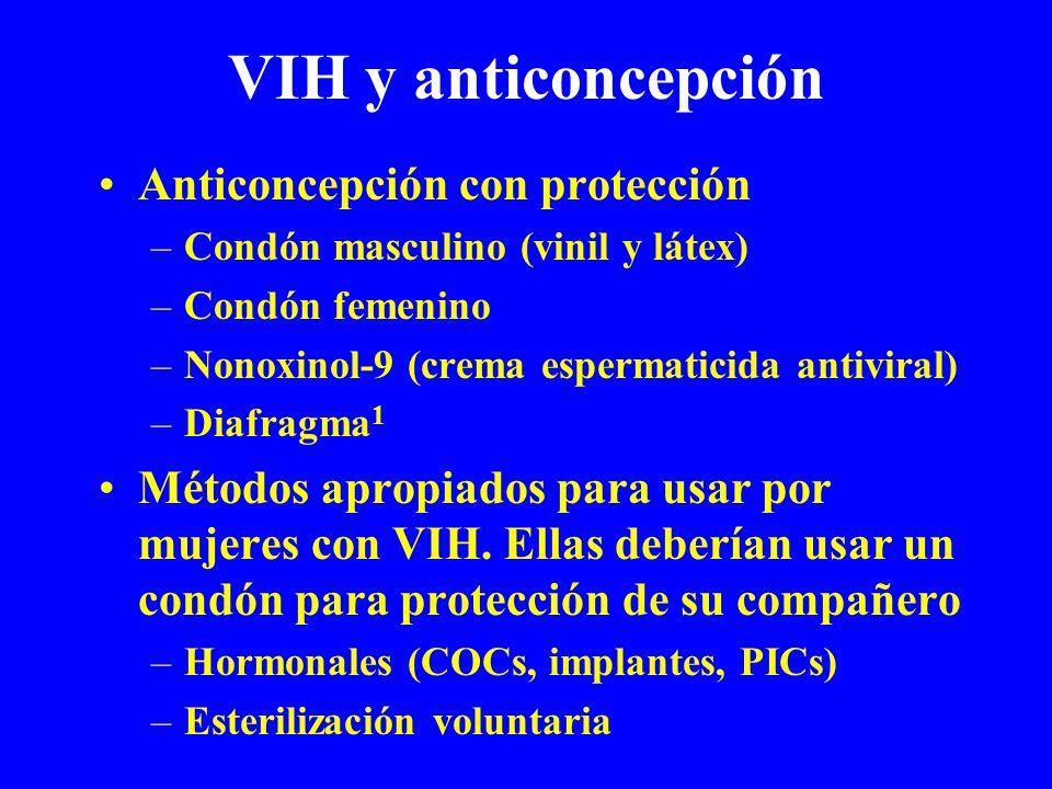 VIH y anticoncepción Anticoncepción con protección –Condón masculino (vinil y látex) –Condón femenino –Nonoxinol-9 (crema espermaticida antiviral) –Di