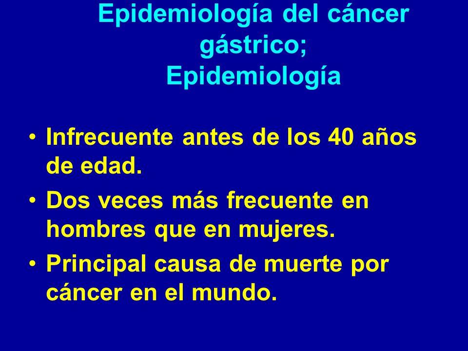 Prevención del cáncer gástrico Epidemiología La más alta incidencia en Japón, América del Sur, y Europa del este.