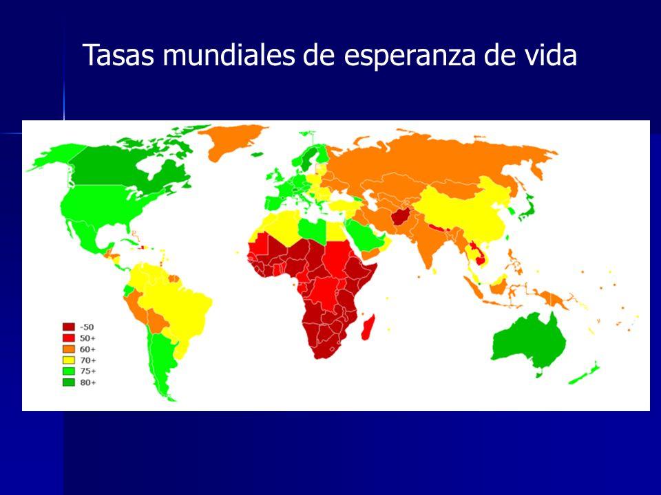 Tasas mundiales de esperanza de vida