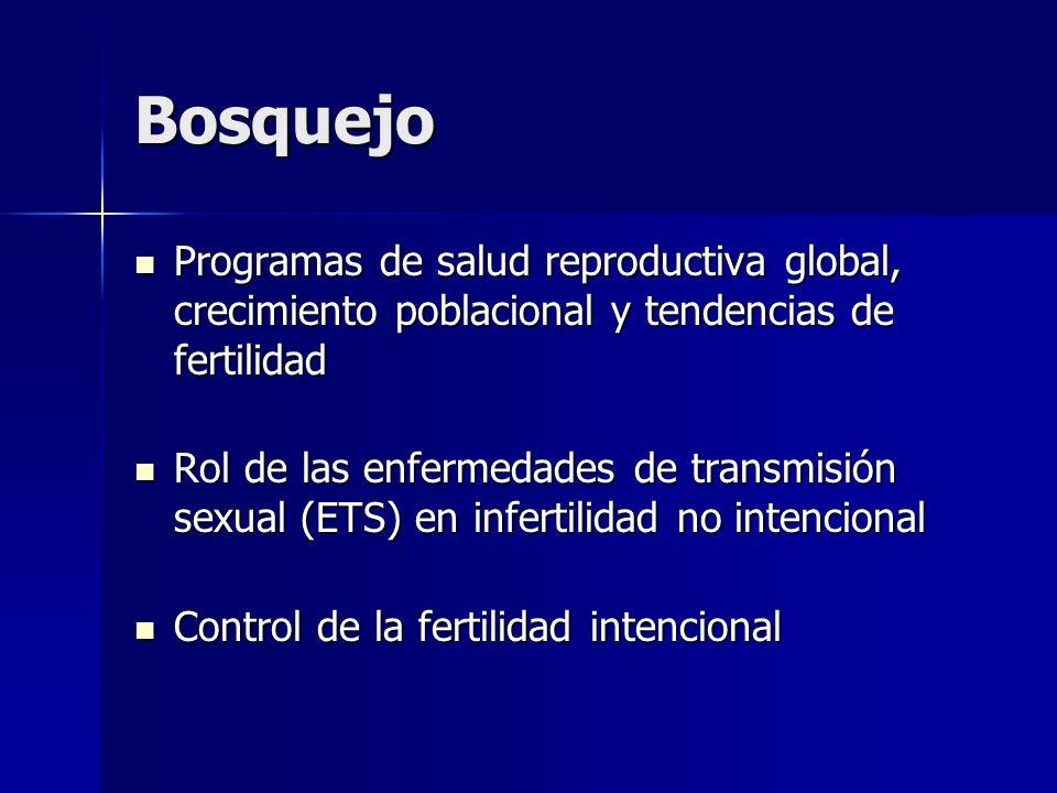 Bosquejo Programas de salud reproductiva global, crecimiento poblacional y tendencias de fertilidad Programas de salud reproductiva global, crecimient