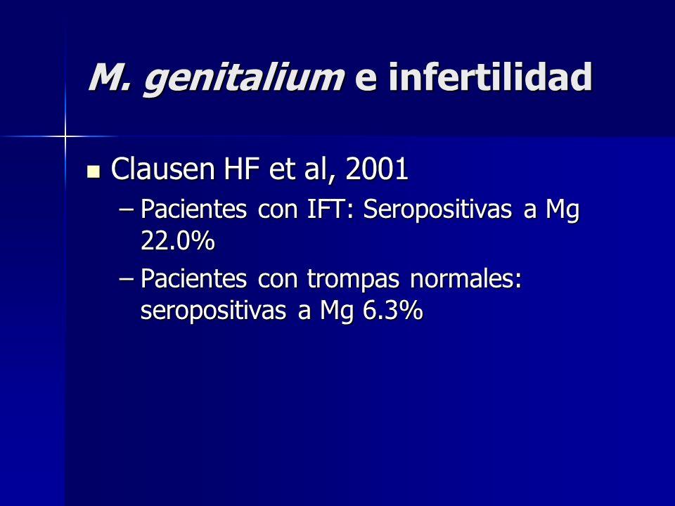 M. genitalium e infertilidad Clausen HF et al, 2001 Clausen HF et al, 2001 –Pacientes con IFT: Seropositivas a Mg 22.0% –Pacientes con trompas normale