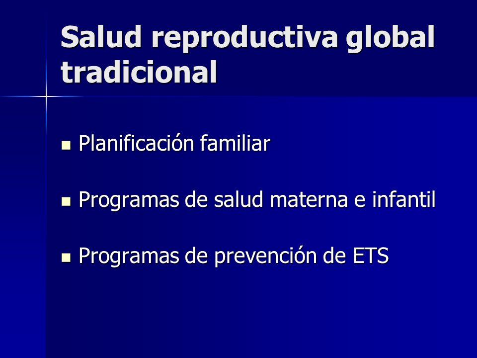 Salud reproductiva global tradicional Planificación familiar Planificación familiar Programas de salud materna e infantil Programas de salud materna e