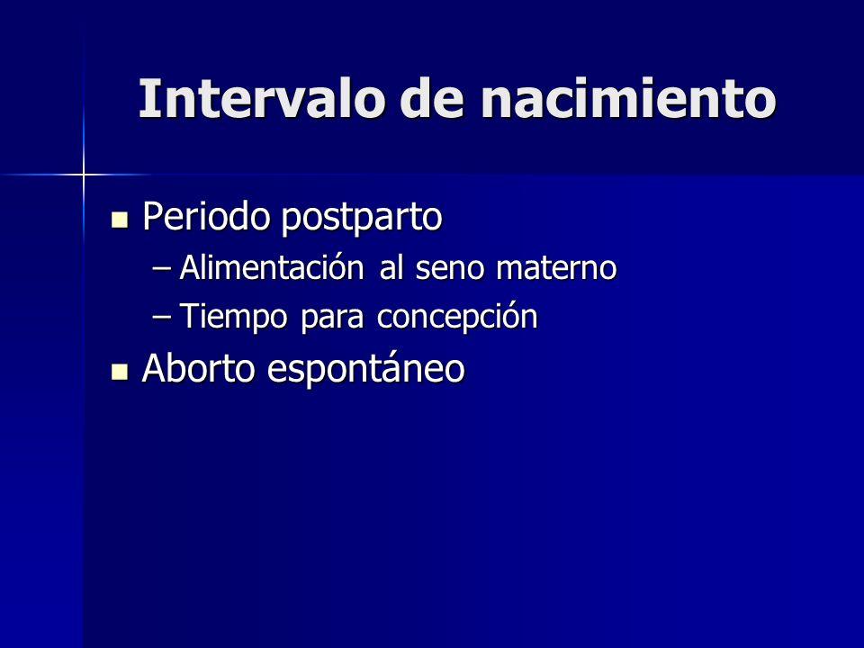 Intervalo de nacimiento Periodo postparto Periodo postparto –Alimentación al seno materno –Tiempo para concepción Aborto espontáneo Aborto espontáneo