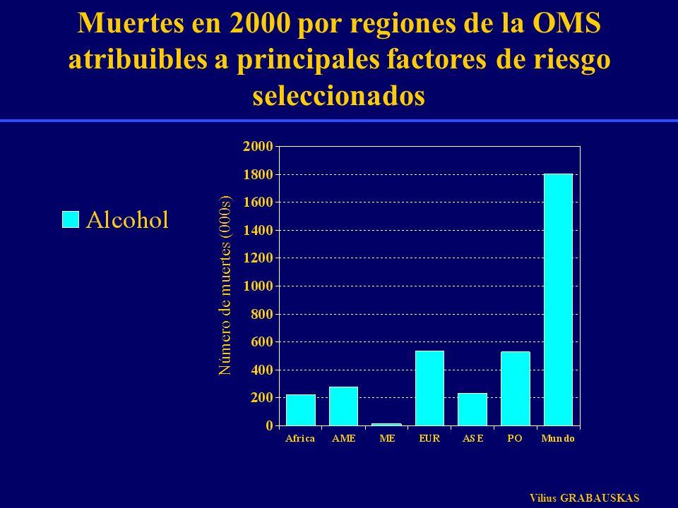 Muertes en 2000 por regiones de la OMS atribuibles a principales factores de riesgo seleccionados Número de muertes (000s) Vilius GRABAUSKAS