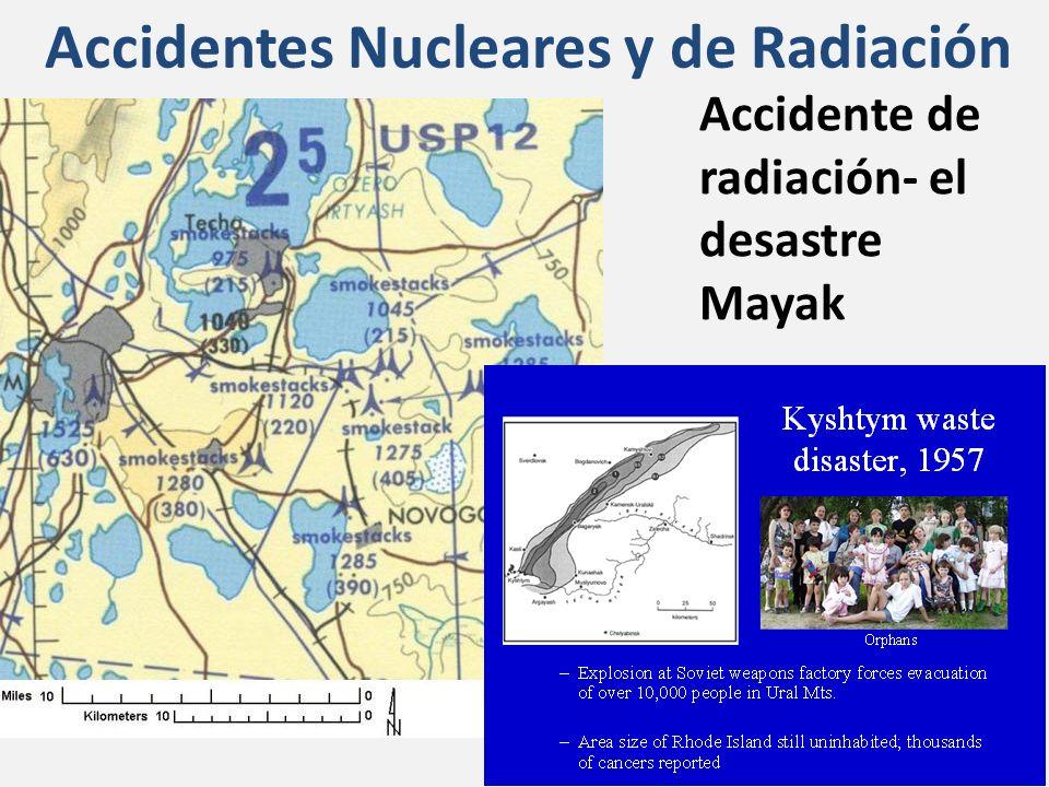 Accidentes Nucleares y de Radiación Accidente de radiación- el desastre Mayak