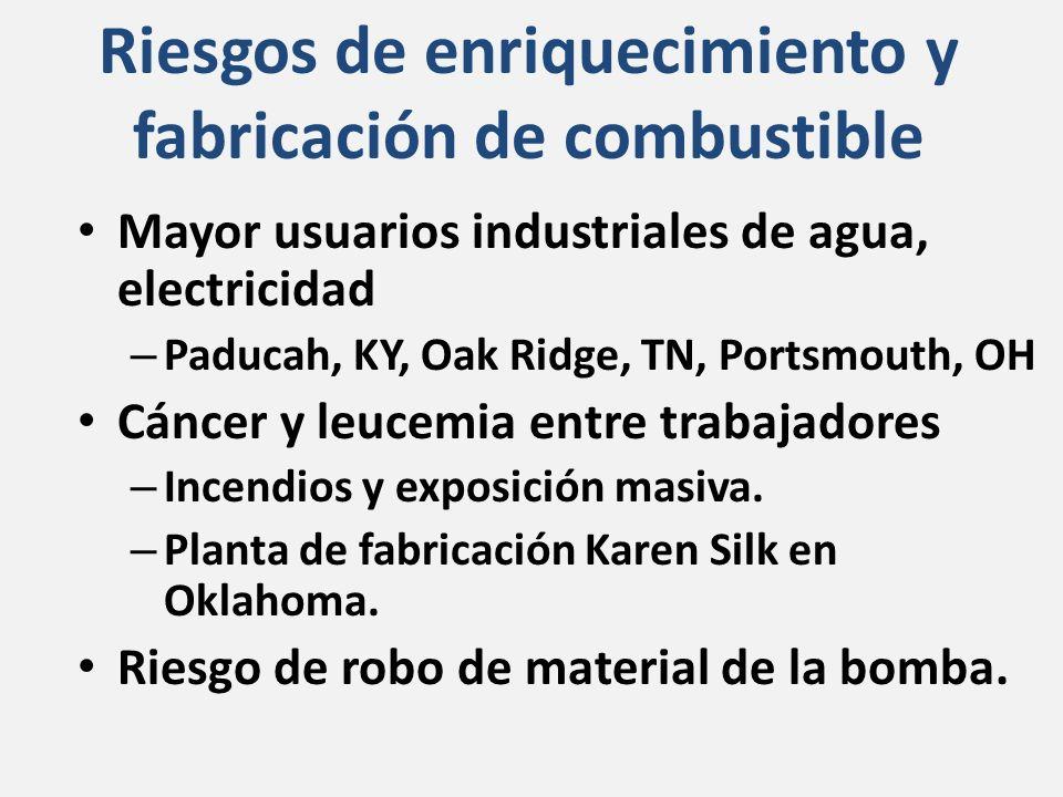 Mayor usuarios industriales de agua, electricidad – Paducah, KY, Oak Ridge, TN, Portsmouth, OH Cáncer y leucemia entre trabajadores – Incendios y expo