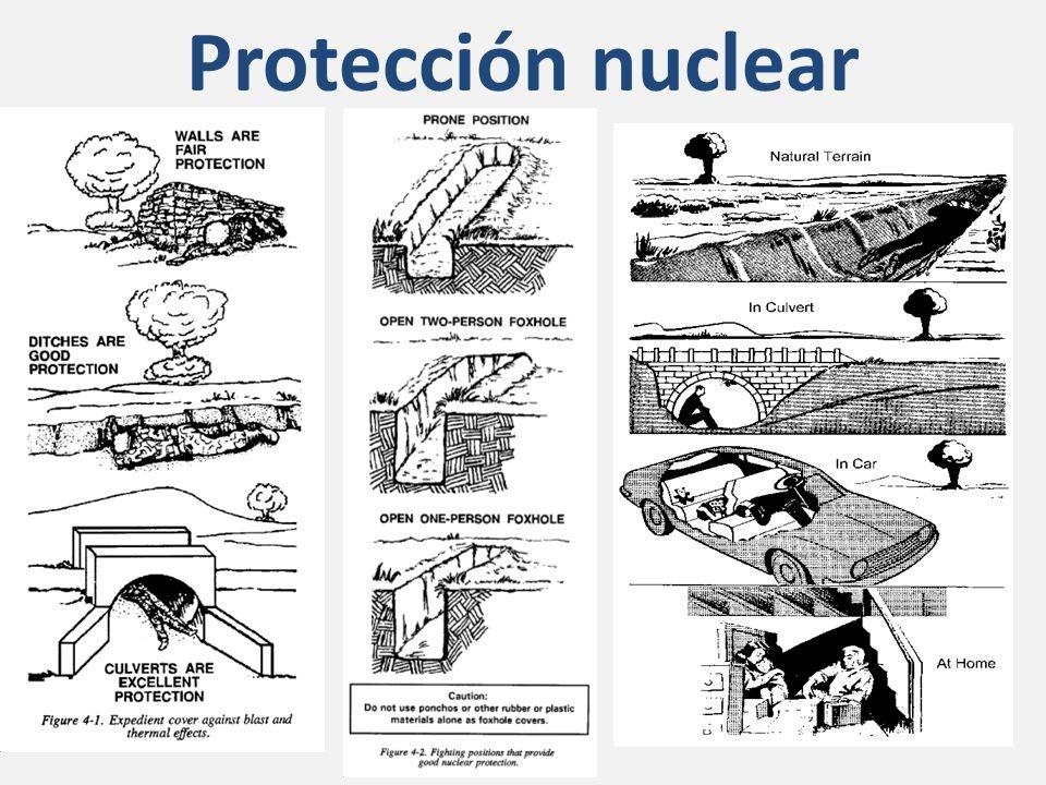Protección nuclear