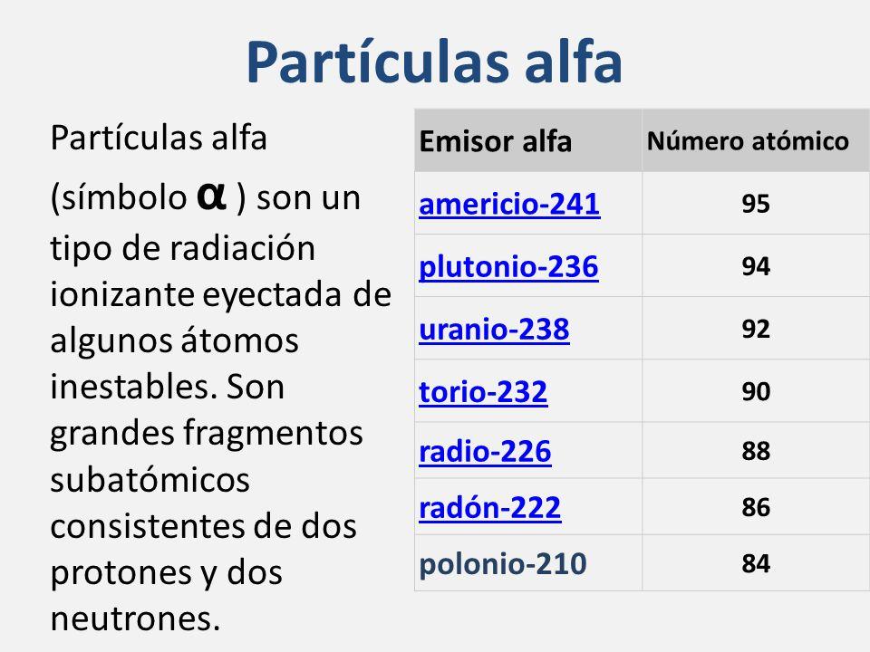 Partículas alfa Partículas alfa (símbolo α ) son un tipo de radiación ionizante eyectada de algunos átomos inestables. Son grandes fragmentos subatómi