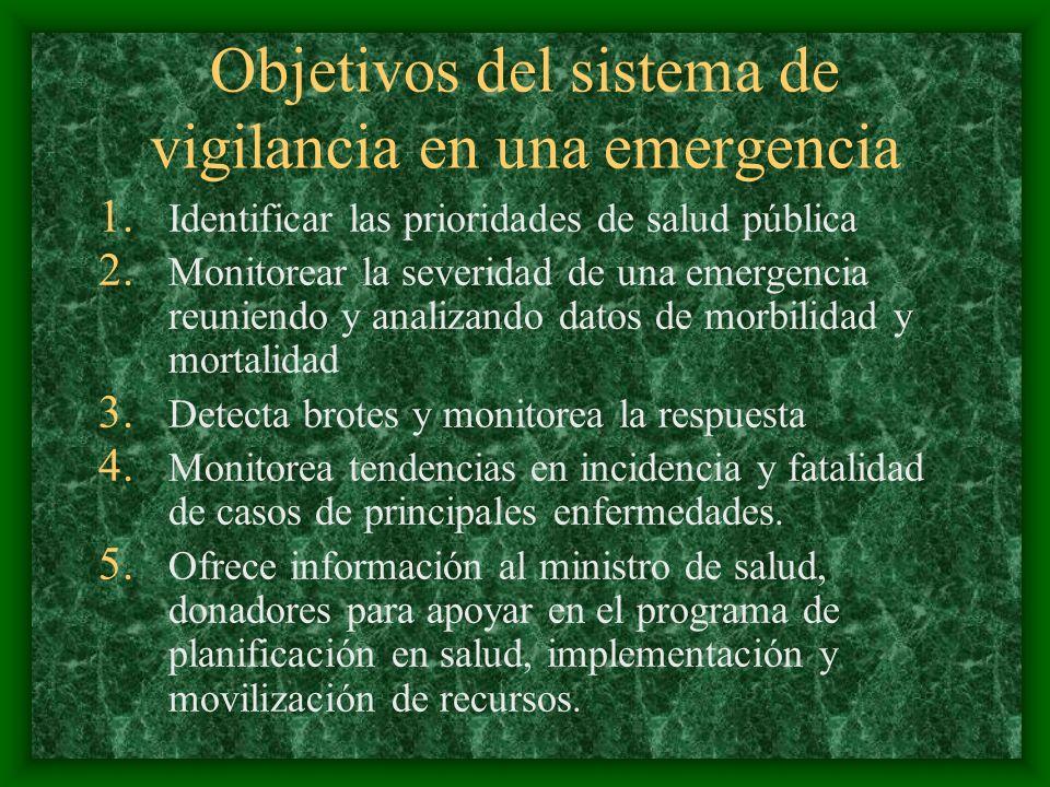 Objetivos del sistema de vigilancia en una emergencia 1. Identificar las prioridades de salud pública 2. Monitorear la severidad de una emergencia reu