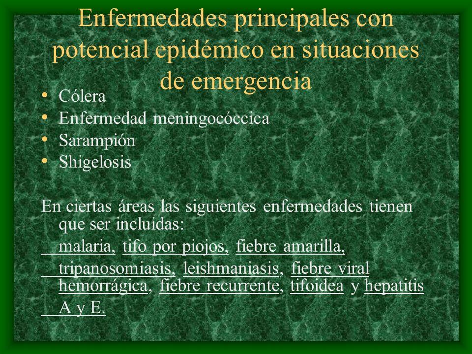 Enfermedades principales con potencial epidémico en situaciones de emergencia Cólera Enfermedad meningocóccica Sarampión Shigelosis En ciertas áreas l