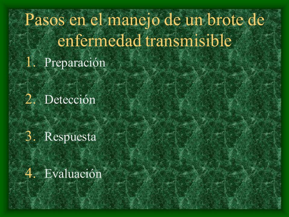 Pasos en el manejo de un brote de enfermedad transmisible 1. Preparación 2. Detección 3. Respuesta 4. Evaluación