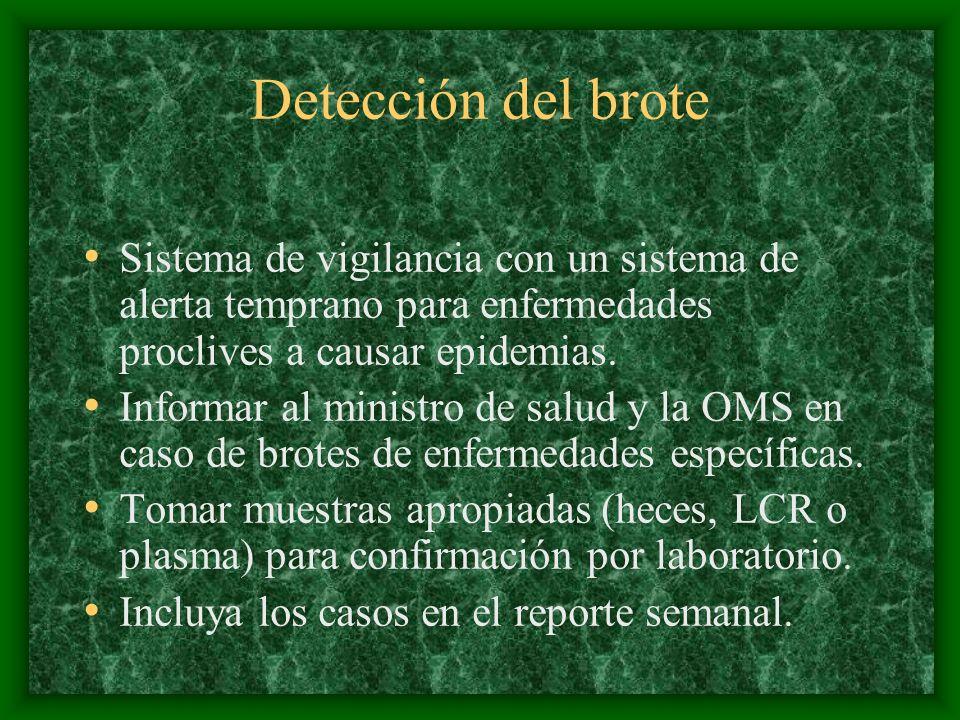Detección del brote Sistema de vigilancia con un sistema de alerta temprano para enfermedades proclives a causar epidemias. Informar al ministro de sa