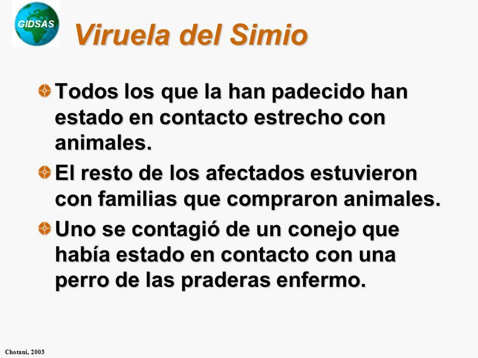 GIDSAS Chotani, 2003 Viruela del Simio Todos los que la han padecido han estado en contacto estrecho con animales. El resto de los afectados estuviero