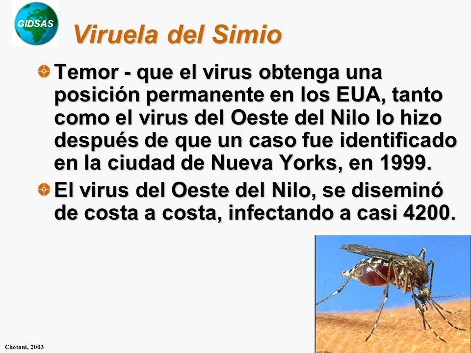 GIDSAS Chotani, 2003 Viruela del Simio Temor - que el virus obtenga una posición permanente en los EUA, tanto como el virus del Oeste del Nilo lo hizo